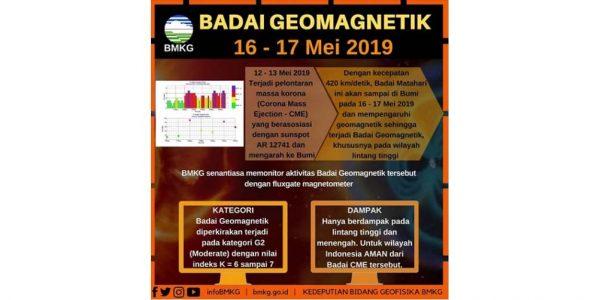 Badai Geomagnetik, Indonesia Masih Dalam Rentang Aman
